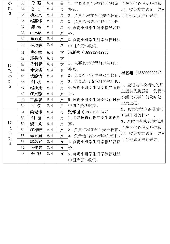 剑中发[2018]11号剑门中学绵阳研学旅行安排-4.jpg